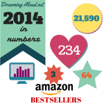 2014 – My Year in Numbers